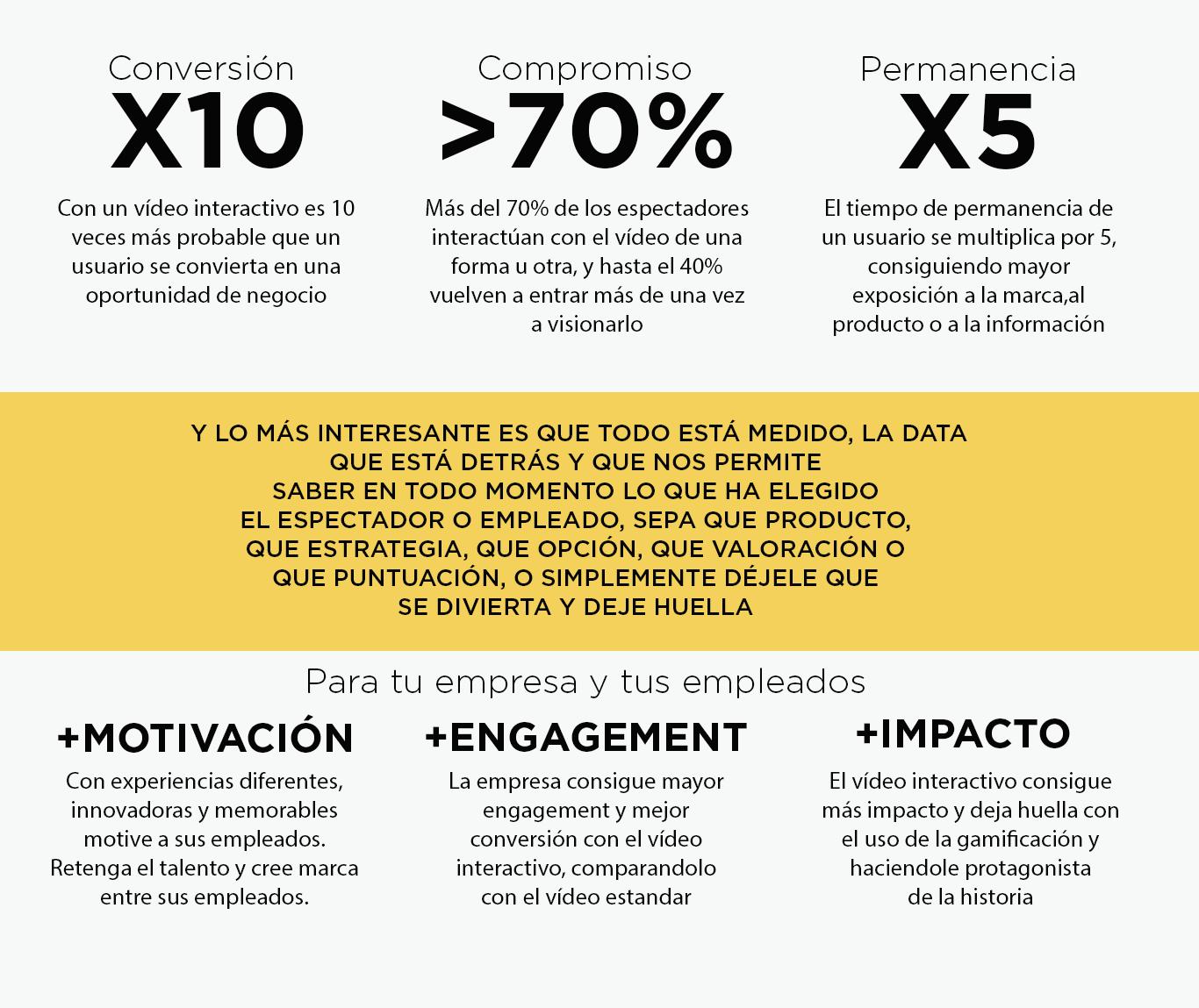 Infografia_2_INTERACTIVOS
